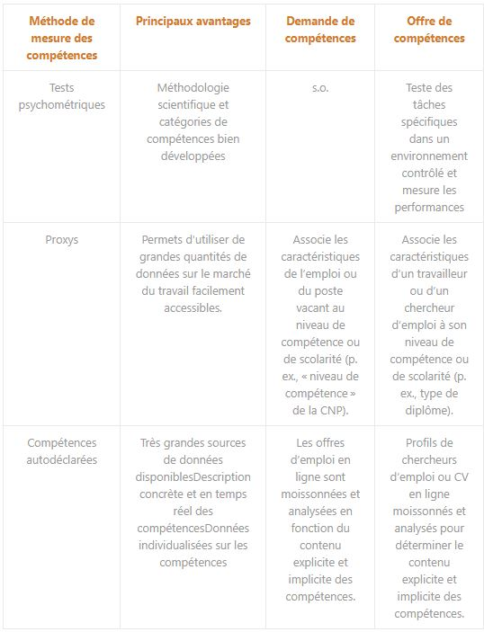 blog table3